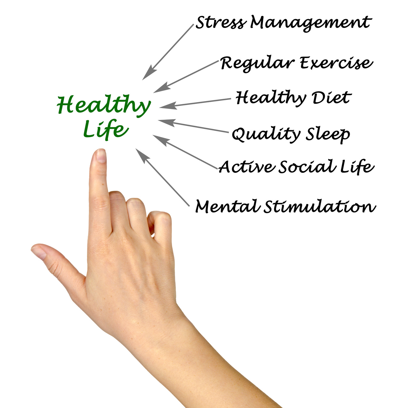 Stress Management – How to Deal with Stress?